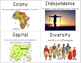 3rd Grade Social Studies Vocabulary Cards: Unit 2-AFRICA