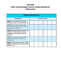 3rd Grade South Carolina College & Career Ready Standards for Math Checklist