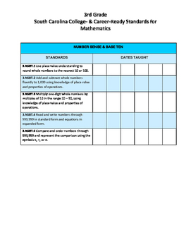3rd Grade South Carolina College & Career Ready Standards for Math Checklist