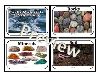 3rd Grade South Carolina Concept Board: Earth's Materials and Processes