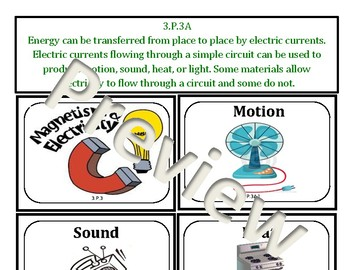 3rd Grade South Carolina Concept Board: Electricity and Magnetism
