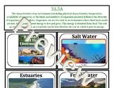 3rd Grade South Carolina Concept Board: Life Science-Envir