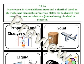 3rd Grade South Carolina Concept Board: Properties and Changes in Matter
