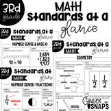 3rd Grade South Carolina Standards At a Glance {Math}