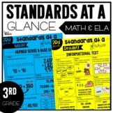3rd Grade South Carolina Standards At a Glance {Math and ELA}
