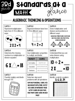 3rd Grade South Carolina Standards At a Glance {Math and ELA}