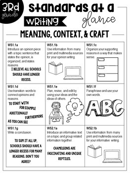 3rd Grade South Carolina Standards At a Glance {Reading and Writing}