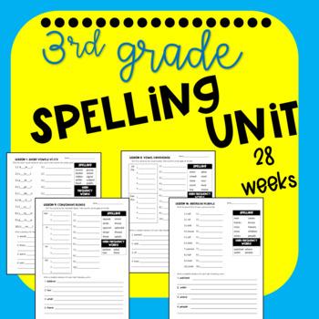 3rd Grade Spelling Unit- Great Habits Great Readers