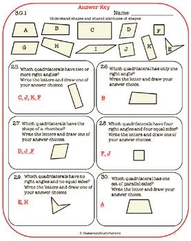 3rd Grade 3.G.1 Real World Geometry TEST PREP MASTERY
