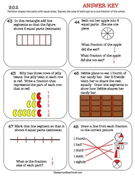 3rd Grade Standard 3.G.2 Real World Geometry TEST PREP MASTERY