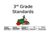 3rd Grade Standards