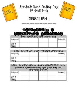 3rd Grade Standards Based Grading Data Sheets for Math