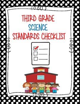 3rd Grade Standards  Checklist