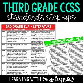3rd Grade Standards Side-by-Side Progression List BUNDLE