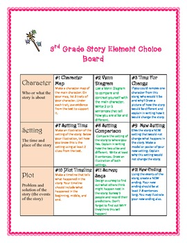 3rd Grade Story Element Choice Board