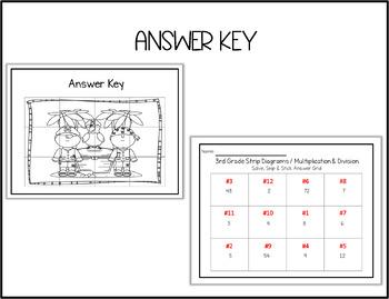 3rd Grade Strip Diagrams: Solve, Snip & Stick: Strip Diagrams: TEKS 3.5b