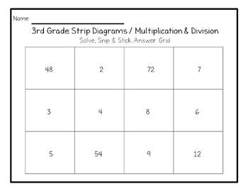 3rd grade strip diagrams solve, snip & stick strip diagrams teks 3 5b third grade diagram 3rd grade diagram #11