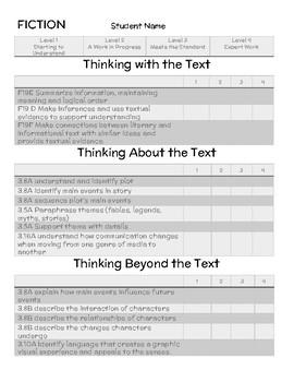 3rd Grade Student Reading Progress by TEKS