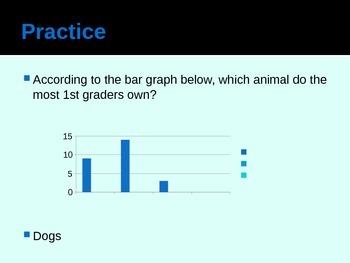 3rd Grade TCAP Practice- Organizing Data