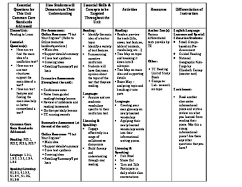 3rd Grade TCRWP Reading Curriculum