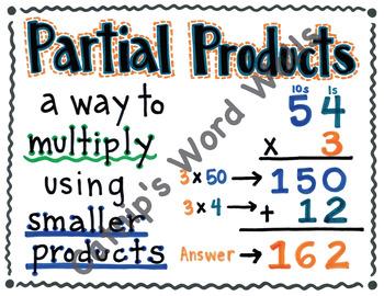3rd Grade TEKS Based Math Word Wall