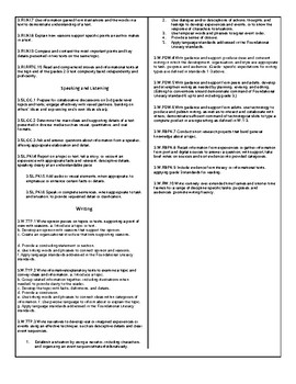3rd Grade TN ELA standards QUICK SHEET