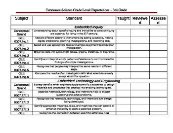 3rd Grade Checklist for Science TN Standards