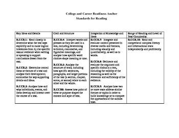 3rd Grade Teacher Friendly Common Core
