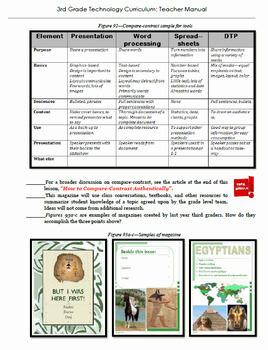 3rd Grade Technology Curriculum: 32 Lessons