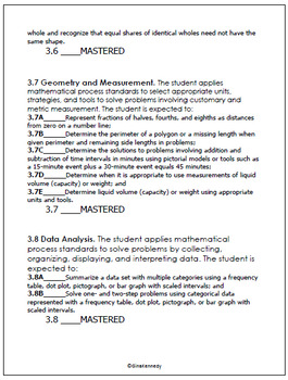 A Complete 3rd Grade Texas MATH STAAR TEKS Checklist!