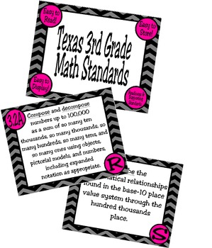 3rd Grade Texas Math Standards (TEKS) Posters