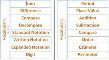3rd Grade Texas Math Vocabulary Interactive Journal