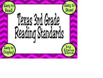 3rd Grade Texas Reading Standards (TEKS) Posters