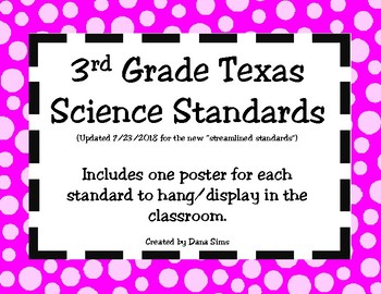 3rd Grade Texas Science Standards (TEKS) Posters