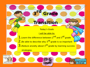 3rd Grade Transition:  Editable PowerPoint Skills for Success
