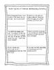 3rd Grade Treasures Seven Spools of Thread Vocabulary/Comprehension Pack