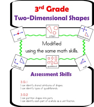 3rd Grade Two-Dimensional Shapes Unit (2D Modified for Special Education)