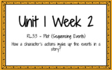 3rd Grade Wonders U1W2 Digital Writing Center