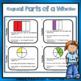 3rd Grade Understanding Fractions