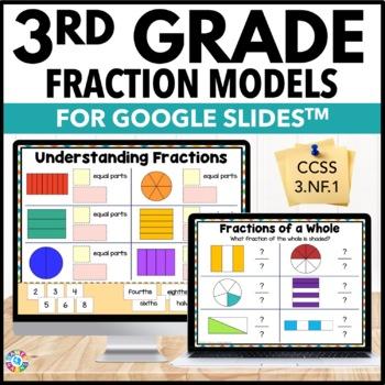 3rd Grade Understanding Fractions - Fraction Models {3.NF.1} Google Classroom