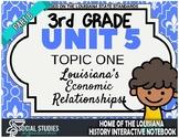 3rd Grade - Unit 5 - Topic 1 - Part B: Louisiana's Economic Relationships