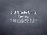 3rd Grade Units SOL Review Questions **Virginia SOLs**