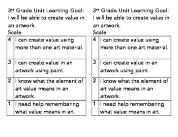 3rd Grade Value Learning Goal and Scale