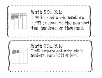 "3rd Grade Virginia SOL ""I will"" 2016 Math Objectives B&W"