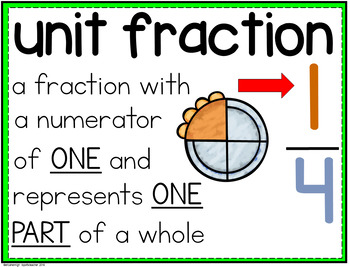 3rd Grade Vocabulary Word Wall Cards Set 5:  Fractions TEKS