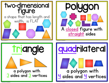 3rd Grade Vocabulary Word Wall Cards Set 6:  Geometry TEKS