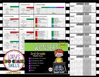 3rd Grade WONDERS Focus Board