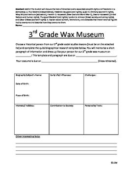 3rd Grade Wax Museum Project Template