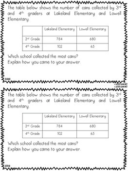 Third Grade Math & ELA Homework: Full School Year {MEGA Bundle}