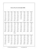 3rd Grade Windows Math Software Answer Key